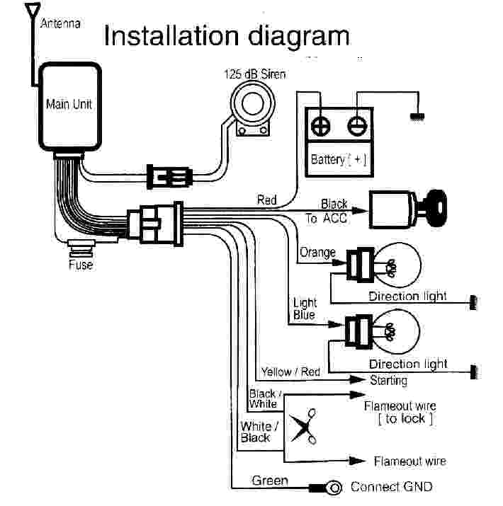 cyclone v2 motorcycle alarm system instructions